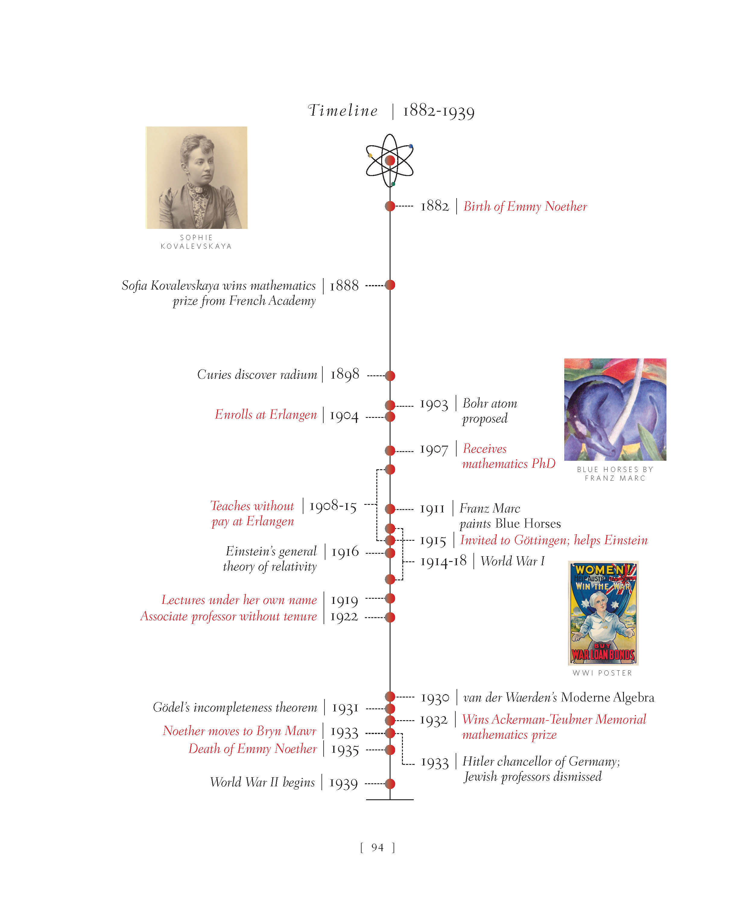 Magnificent Minds 16 Pioneering Women in Science Medicine – Sample Biography Timeline